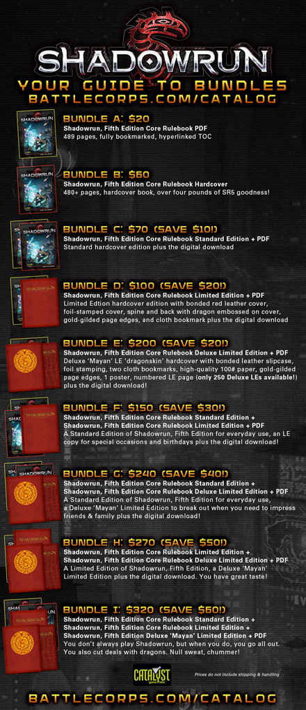 SR5-Bundles-Graphic-440-px-wide